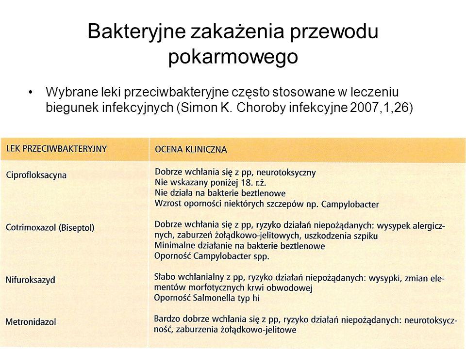 10 Bakteryjne zakażenia przewodu pokarmowego Wybrane leki przeciwbakteryjne często stosowane w leczeniu biegunek infekcyjnych (Simon K. Choroby infekc