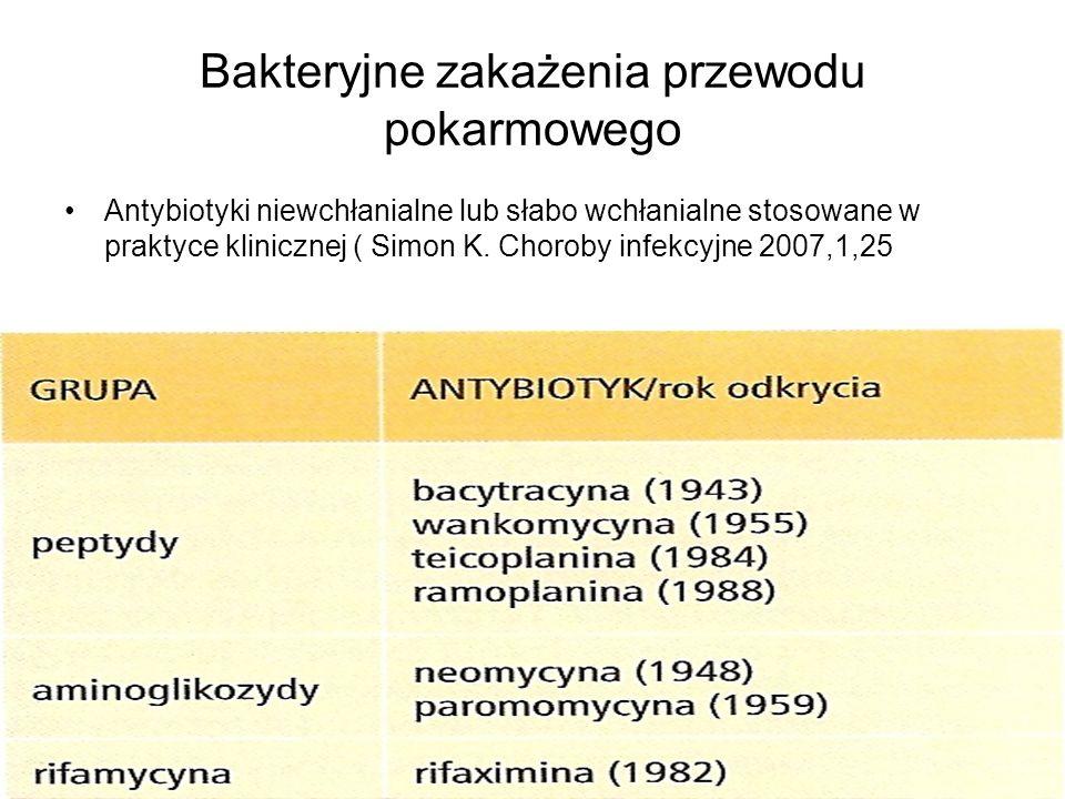 11 Bakteryjne zakażenia przewodu pokarmowego Antybiotyki niewchłanialne lub słabo wchłanialne stosowane w praktyce klinicznej ( Simon K. Choroby infek