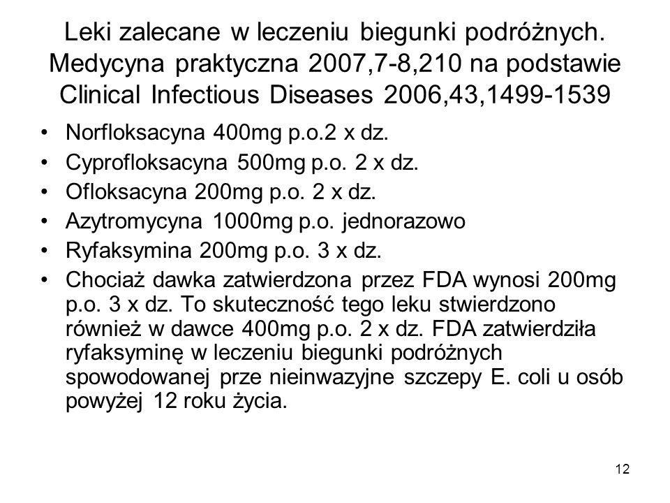 12 Leki zalecane w leczeniu biegunki podróżnych. Medycyna praktyczna 2007,7-8,210 na podstawie Clinical Infectious Diseases 2006,43,1499-1539 Norfloks