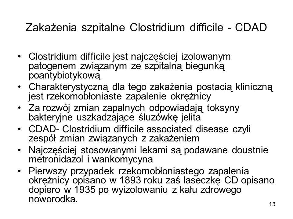 13 Zakażenia szpitalne Clostridium difficile - CDAD Clostridium difficile jest najczęściej izolowanym patogenem związanym ze szpitalną biegunką poanty