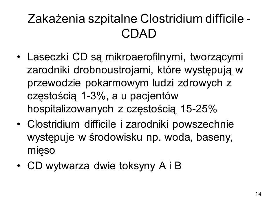 14 Zakażenia szpitalne Clostridium difficile - CDAD Laseczki CD są mikroaerofilnymi, tworzącymi zarodniki drobnoustrojami, które występują w przewodzi