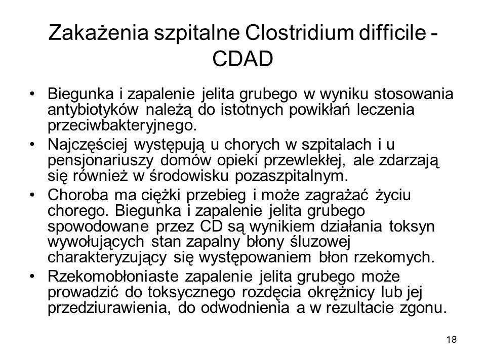 18 Zakażenia szpitalne Clostridium difficile - CDAD Biegunka i zapalenie jelita grubego w wyniku stosowania antybiotyków należą do istotnych powikłań
