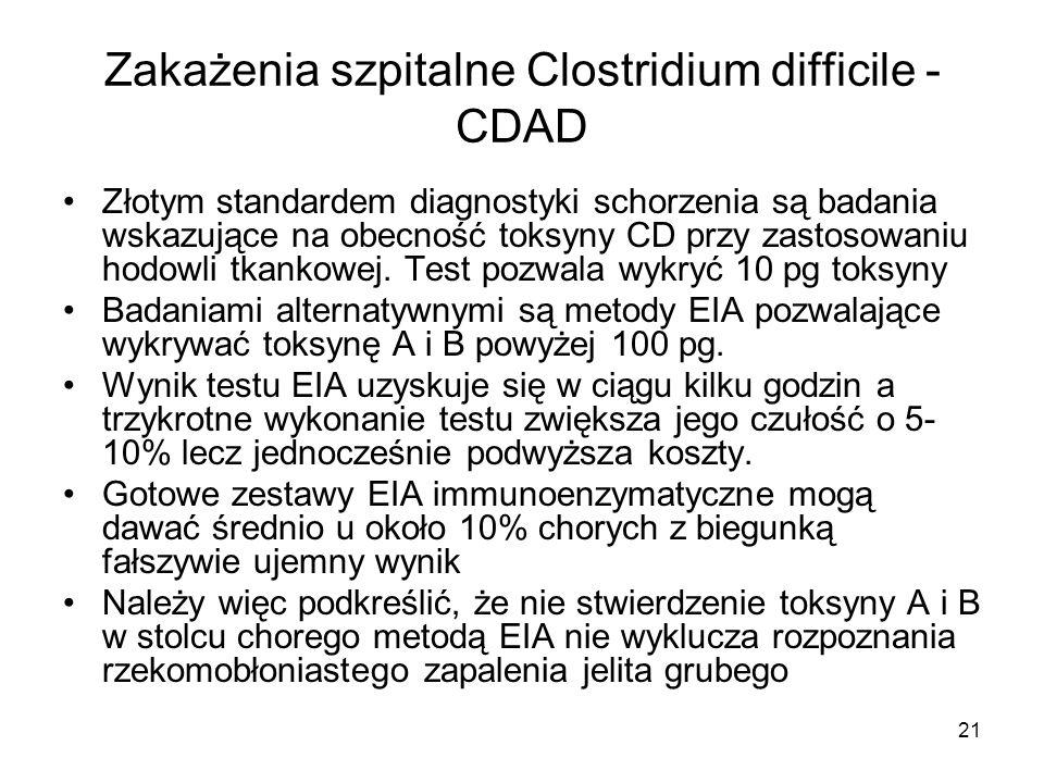 21 Zakażenia szpitalne Clostridium difficile - CDAD Złotym standardem diagnostyki schorzenia są badania wskazujące na obecność toksyny CD przy zastoso