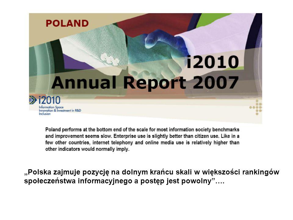 Polska zajmuje pozycję na dolnym krańcu skali w większości rankingów społeczeństwa informacyjnego a postęp jest powolny….