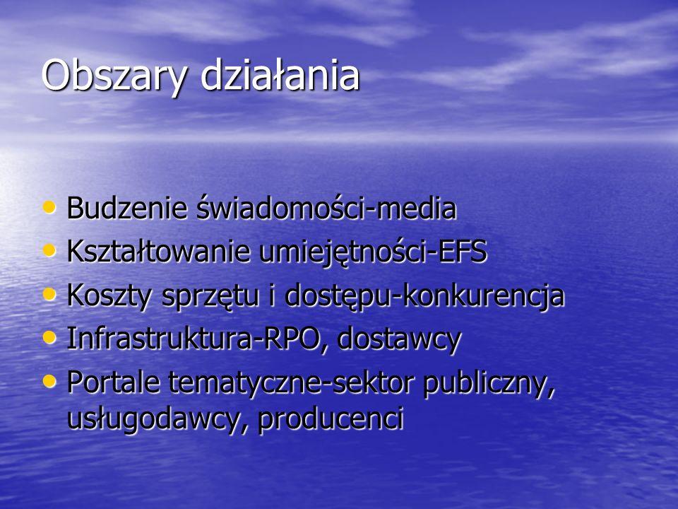 Obszary działania Budzenie świadomości-media Budzenie świadomości-media Kształtowanie umiejętności-EFS Kształtowanie umiejętności-EFS Koszty sprzętu i dostępu-konkurencja Koszty sprzętu i dostępu-konkurencja Infrastruktura-RPO, dostawcy Infrastruktura-RPO, dostawcy Portale tematyczne-sektor publiczny, usługodawcy, producenci Portale tematyczne-sektor publiczny, usługodawcy, producenci