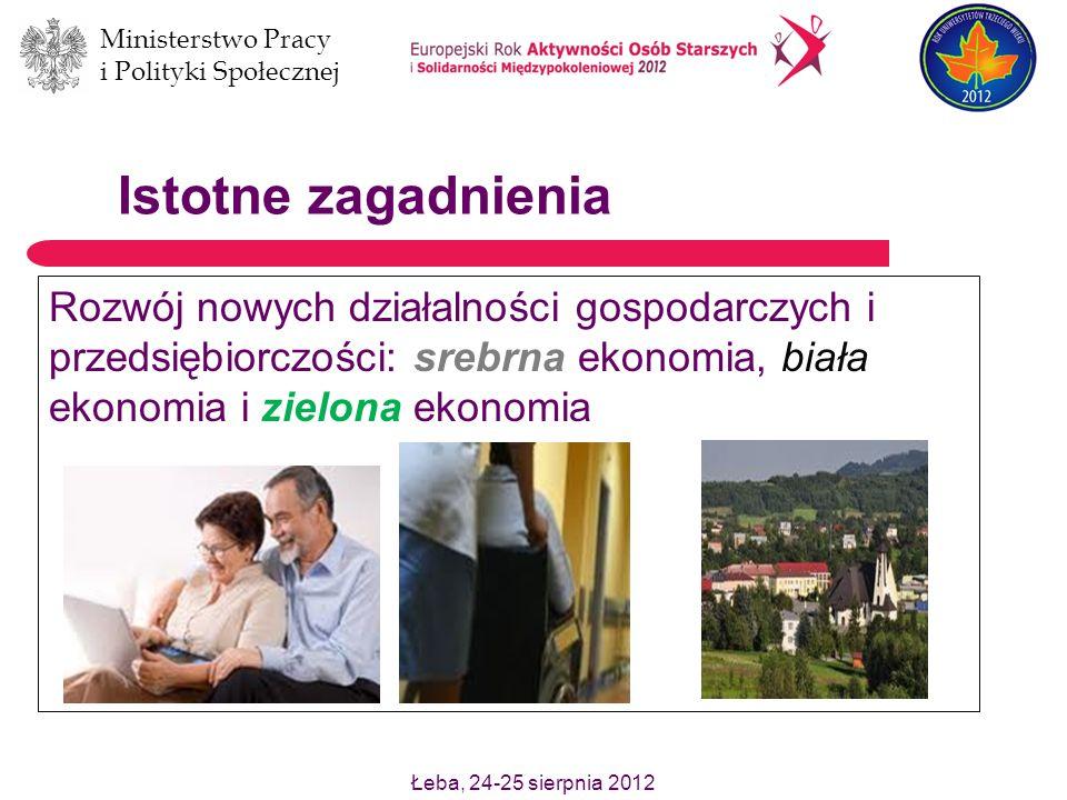 Łeba, 24-25 sierpnia 2012 Ministerstwo Pracy i Polityki Społecznej Jakość życia a infrastuktura społeczna Srebna, biała i zielona gospodarka wiąże się z ideą zrównoważonego rozwoju – jakość życia włącza się tutaj wiele aspektów: przestrzeń publiczna, budynki, transport, mieszkalnictwo, aktywność społeczna, integracja społeczna, społeczeństwo obywatelskie, komunikacja i informacja