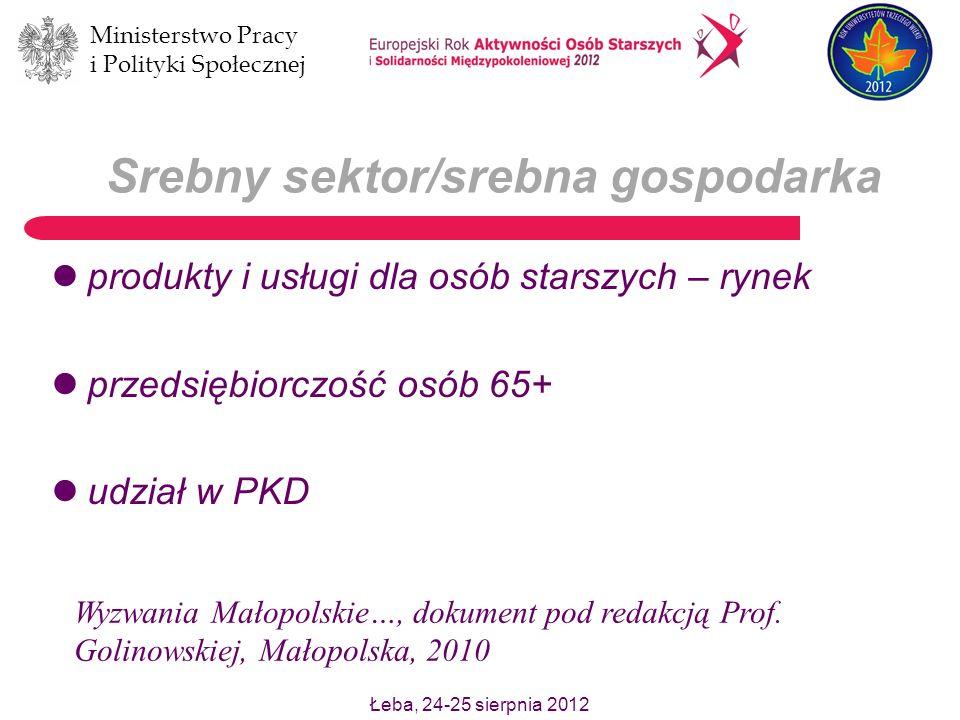 Łeba, 24-25 sierpnia 2012 Ministerstwo Pracy i Polityki Społecznej Srebny sektor/srebna gospodarka produkty i usługi dla osób starszych – rynek przeds