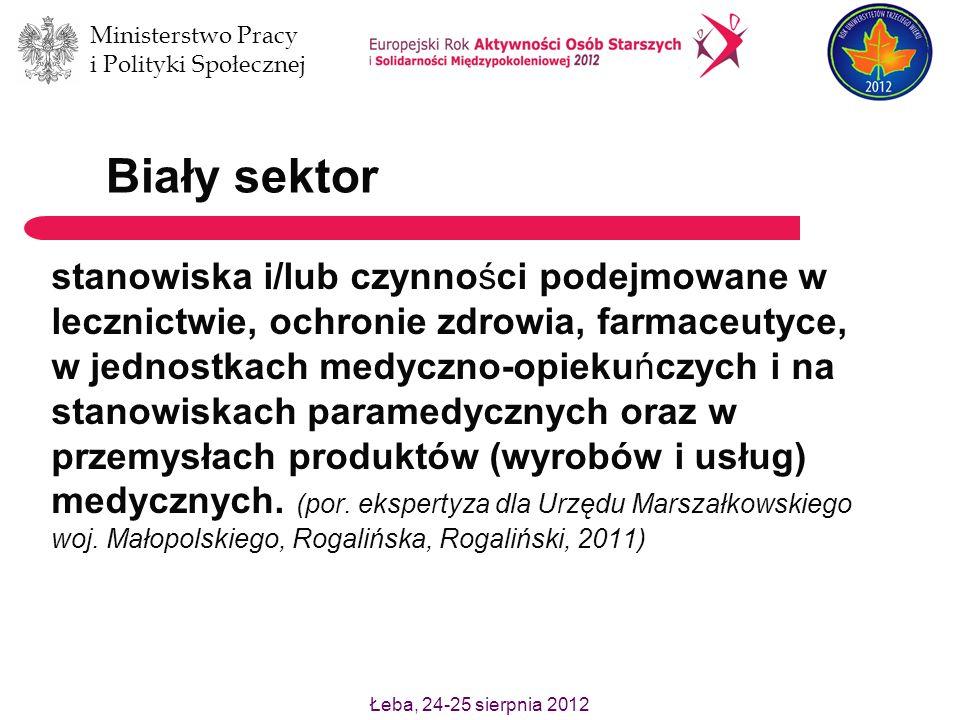 Łeba, 24-25 sierpnia 2012 Ministerstwo Pracy i Polityki Społecznej Biały sektor stanowiska i/lub czynności podejmowane w lecznictwie, ochronie zdrowia