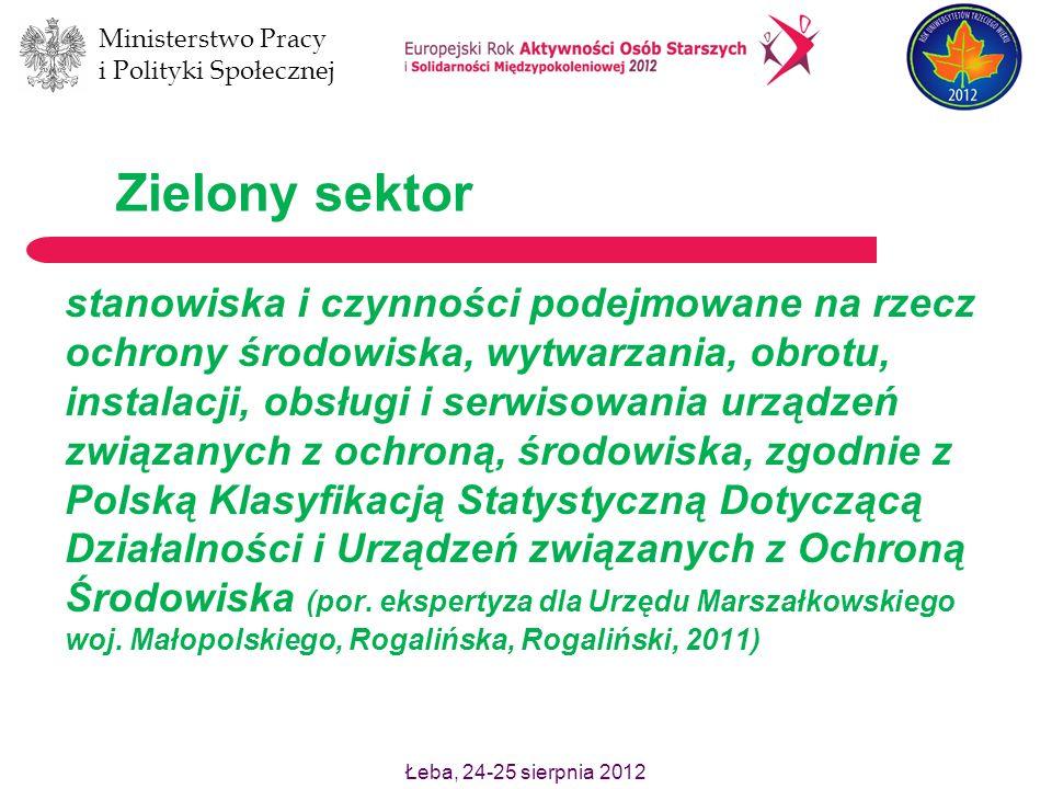 Łeba, 24-25 sierpnia 2012 Ministerstwo Pracy i Polityki Społecznej Zielony sektor stanowiska i czynności podejmowane na rzecz ochrony środowiska, wytw