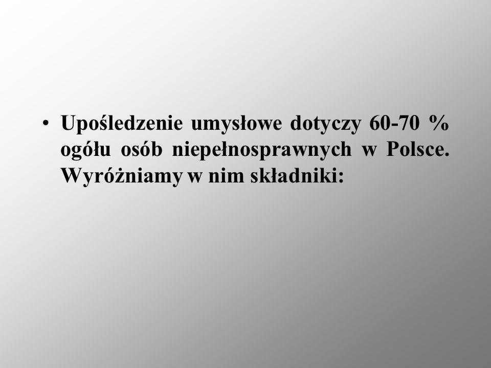 Upośledzenie umysłowe dotyczy 60-70 % ogółu osób niepełnosprawnych w Polsce. Wyróżniamy w nim składniki: