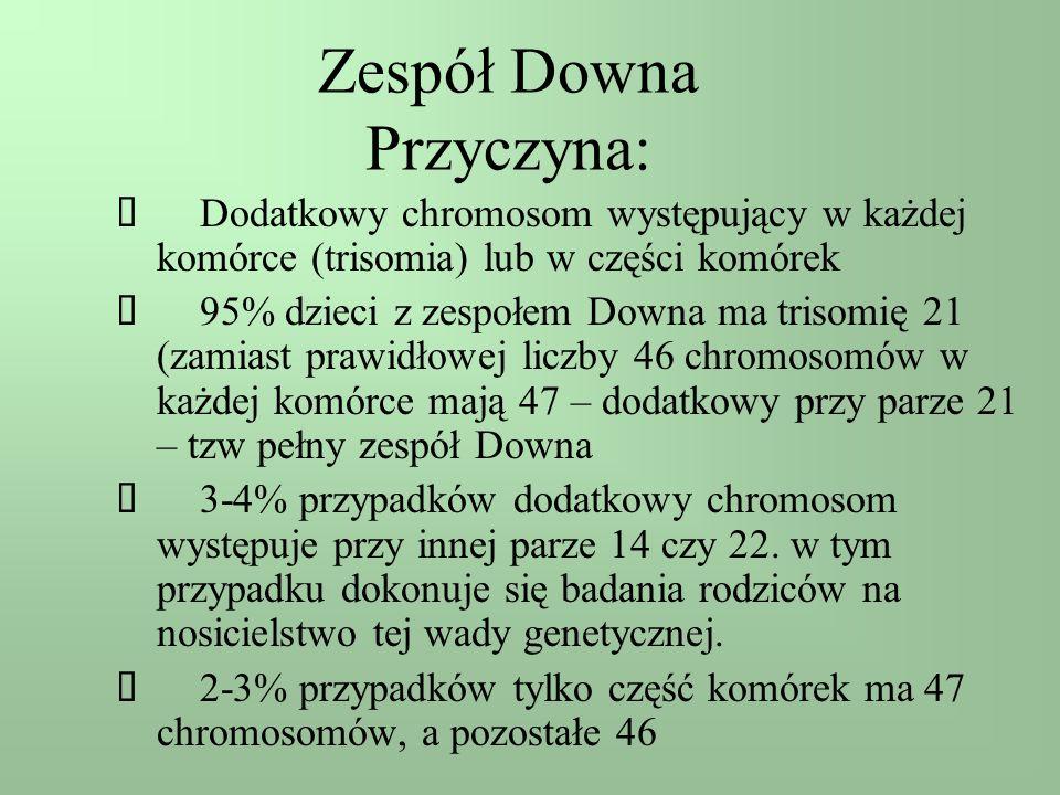 Zespół Downa Przyczyna: Dodatkowy chromosom występujący w każdej komórce (trisomia) lub w części komórek 95% dzieci z zespołem Downa ma trisomię 21 (z
