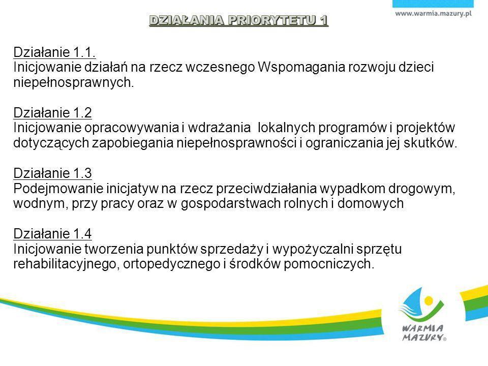 Działanie 1.1. Inicjowanie działań na rzecz wczesnego Wspomagania rozwoju dzieci niepełnosprawnych. Działanie 1.2 Inicjowanie opracowywania i wdrażani