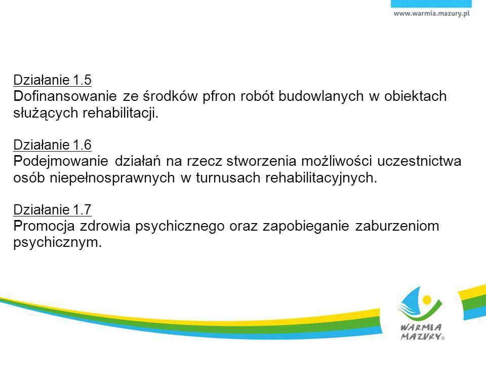 Działanie 1.5 Dofinansowanie ze środków pfron robót budowlanych w obiektach służących rehabilitacji. Działanie 1.6 Podejmowanie działań na rzecz stwor