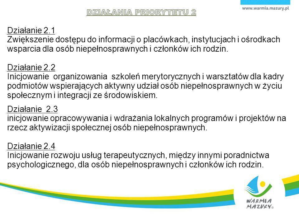 Działanie 2.1 Zwiększenie dostępu do informacji o placówkach, instytucjach i ośrodkach wsparcia dla osób niepełnosprawnych i członków ich rodzin. Dzia