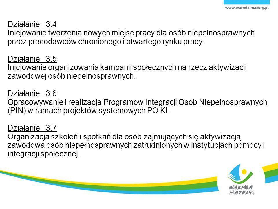 Działanie 3.4 Inicjowanie tworzenia nowych miejsc pracy dla osób niepełnosprawnych przez pracodawców chronionego i otwartego rynku pracy. Działanie 3.
