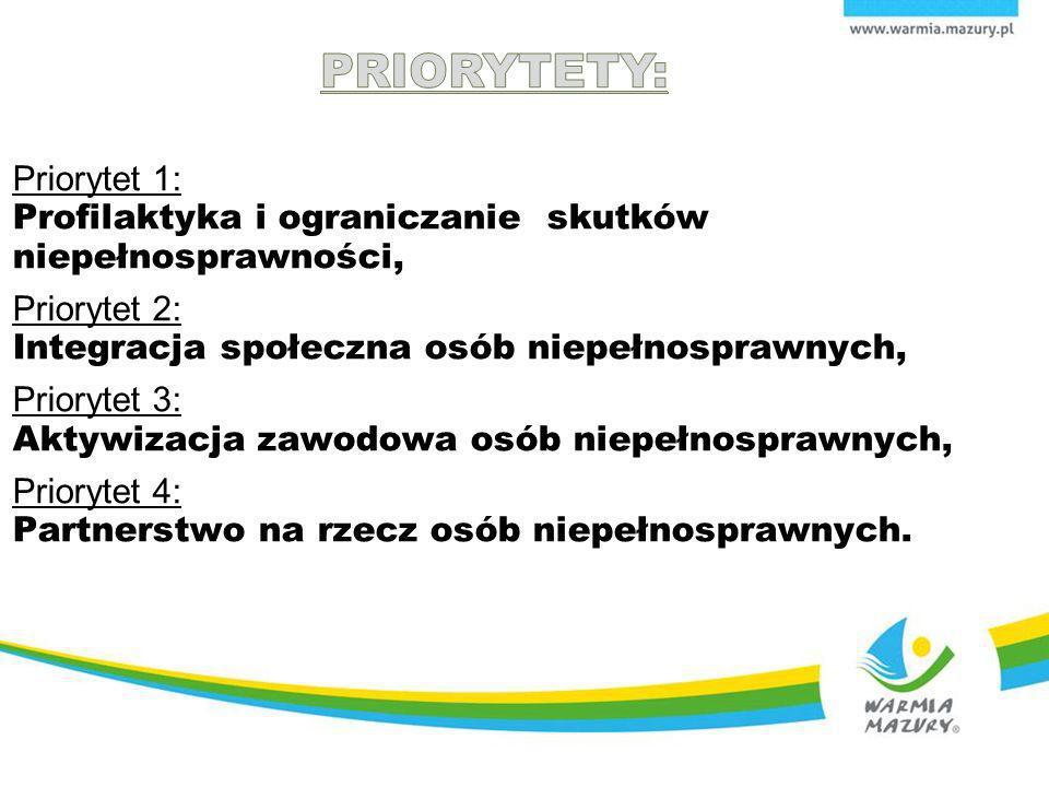 Priorytet 1: Profilaktyka i ograniczanie skutków niepełnosprawności, Priorytet 2: Integracja społeczna osób niepełnosprawnych, Priorytet 3: Aktywizacja zawodowa osób niepełnosprawnych, Priorytet 4: Partnerstwo na rzecz osób niepełnosprawnych.