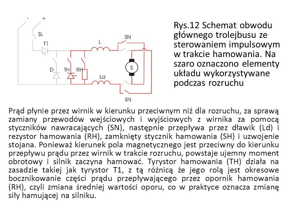 Rys.12 Schemat obwodu głównego trolejbusu ze sterowaniem impulsowym w trakcie hamowania. Na szaro oznaczono elementy układu wykorzystywane podczas roz