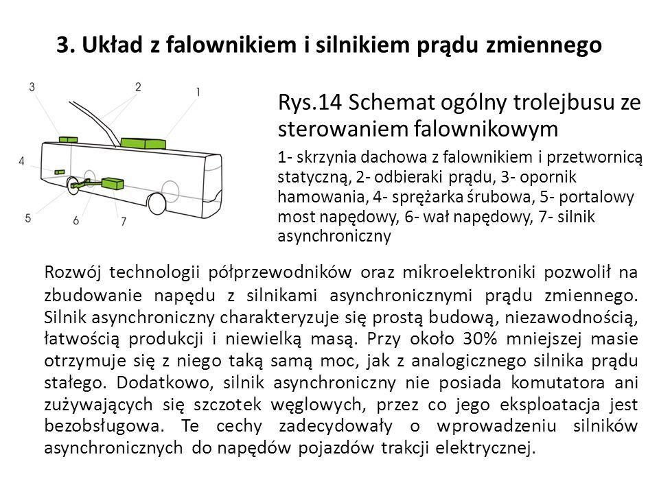 3. Układ z falownikiem i silnikiem prądu zmiennego Rys.14 Schemat ogólny trolejbusu ze sterowaniem falownikowym 1- skrzynia dachowa z falownikiem i pr