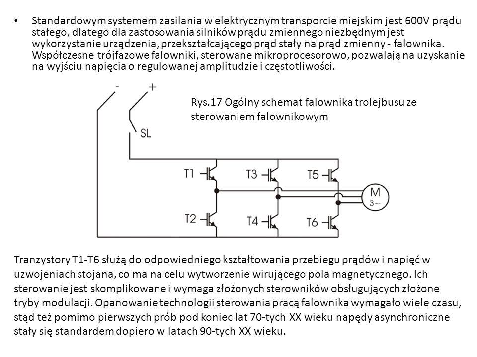 Standardowym systemem zasilania w elektrycznym transporcie miejskim jest 600V prądu stałego, dlatego dla zastosowania silników prądu zmiennego niezbęd