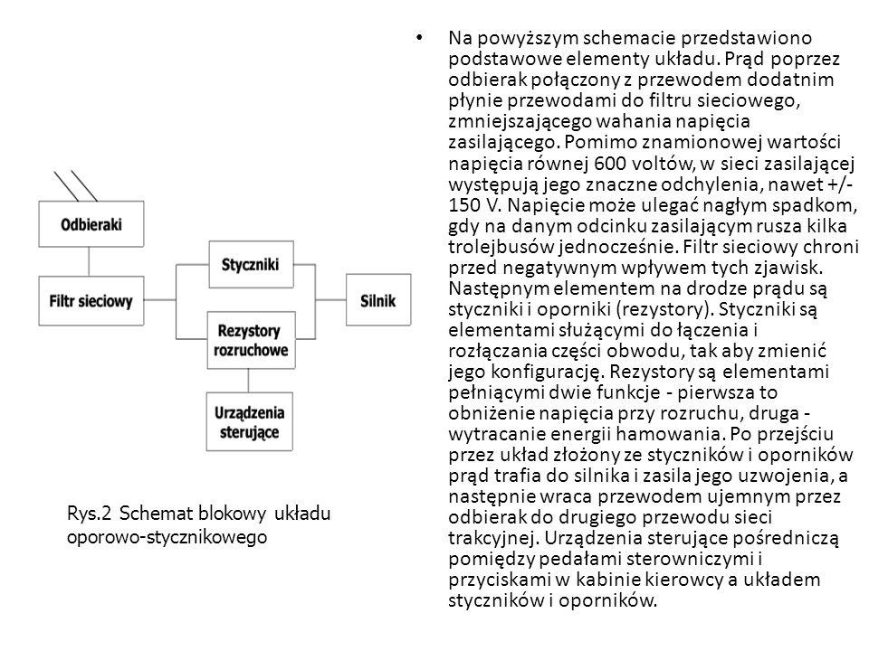 Na powyższym schemacie przedstawiono podstawowe elementy układu. Prąd poprzez odbierak połączony z przewodem dodatnim płynie przewodami do filtru siec