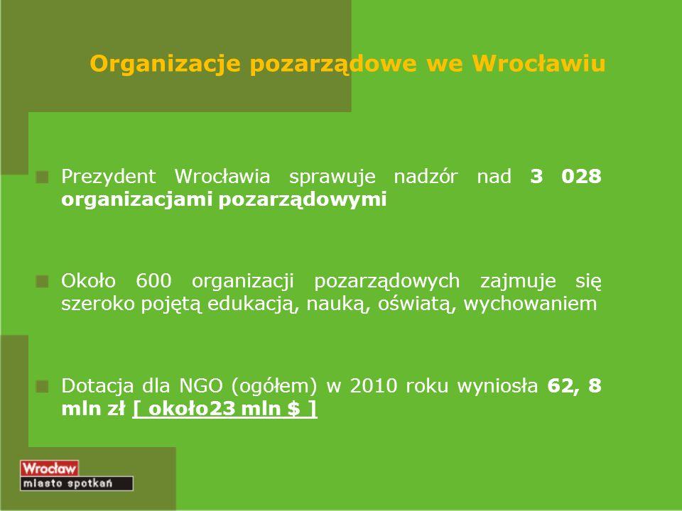 Organizacje pozarządowe we Wrocławiu Prezydent Wrocławia sprawuje nadzór nad 3 028 organizacjami pozarządowymi Około 600 organizacji pozarządowych zaj