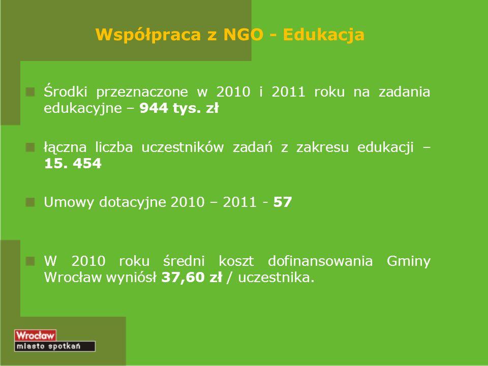 Współpraca z NGO - Edukacja Środki przeznaczone w 2010 i 2011 roku na zadania edukacyjne – 944 tys. zł łączna liczba uczestników zadań z zakresu eduka
