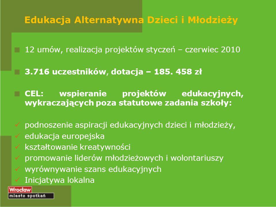 Edukacja Alternatywna Dzieci i Młodzieży 12 umów, realizacja projektów styczeń – czerwiec 2010 3.716 uczestników, dotacja – 185. 458 zł CEL: wspierani