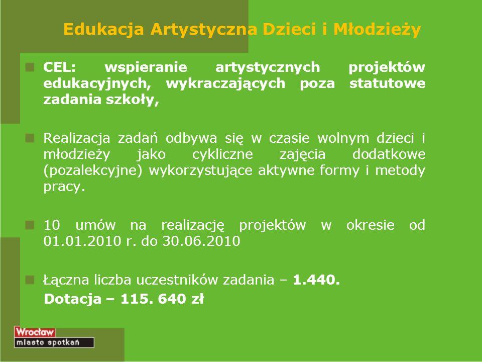 Edukacja Artystyczna Dzieci i Młodzieży CEL: wspieranie artystycznych projektów edukacyjnych, wykraczających poza statutowe zadania szkoły, Realizacja