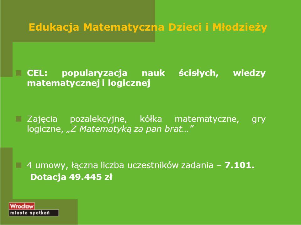Edukacja Matematyczna Dzieci i Młodzieży CEL: popularyzacja nauk ścisłych, wiedzy matematycznej i logicznej Zajęcia pozalekcyjne, kółka matematyczne,
