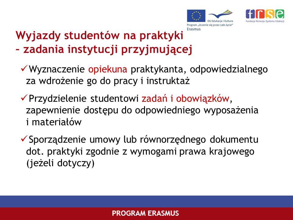 PROGRAM COMENIUSPROGRAM ERASMUS Wyznaczenie opiekuna praktykanta, odpowiedzialnego za wdrożenie go do pracy i instruktaż Przydzielenie studentowi zada