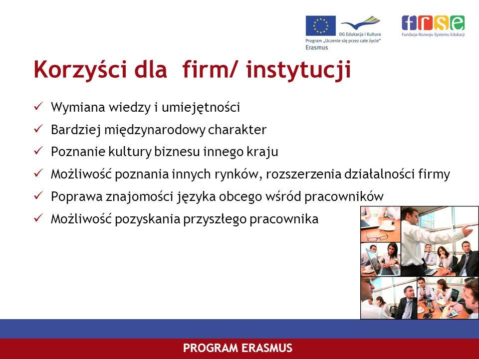 PROGRAM COMENIUSPROGRAM ERASMUS Korzyści dla firm/ instytucji Wymiana wiedzy i umiejętności Bardziej międzynarodowy charakter Poznanie kultury biznesu