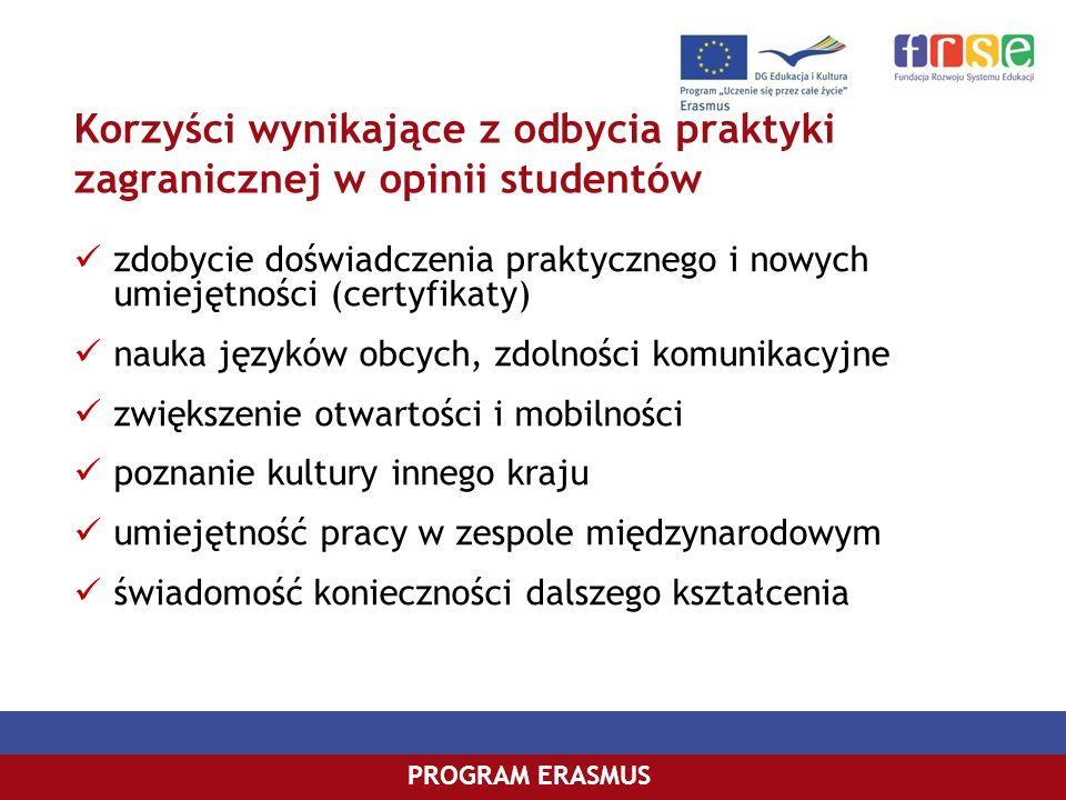 PROGRAM COMENIUSPROGRAM ERASMUS Korzyści wynikające z odbycia praktyki zagranicznej w opinii studentów zdobycie doświadczenia praktycznego i nowych um