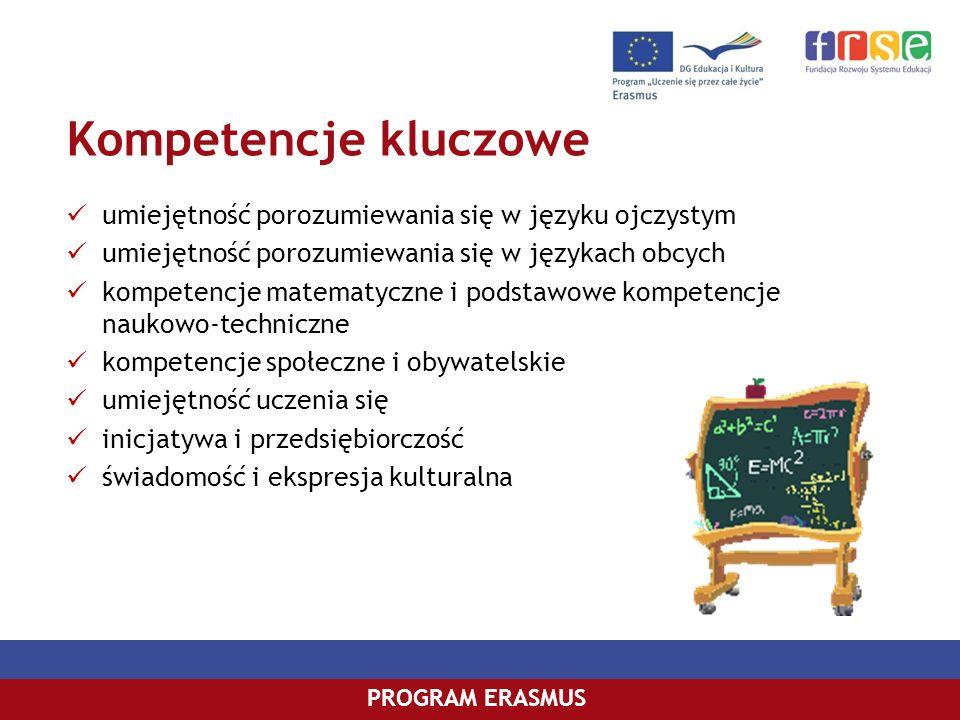 PROGRAM COMENIUSPROGRAM ERASMUS Kompetencje kluczowe umiejętność porozumiewania się w języku ojczystym umiejętność porozumiewania się w językach obcyc