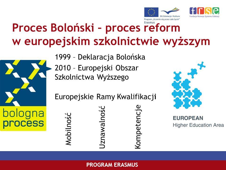 PROGRAM COMENIUSPROGRAM ERASMUS Proces Boloński – proces reform w europejskim szkolnictwie wyższym 1999 – Deklaracja Bolońska 2010 – Europejski Obszar