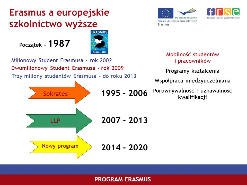 PROGRAM COMENIUSPROGRAM ERASMUS