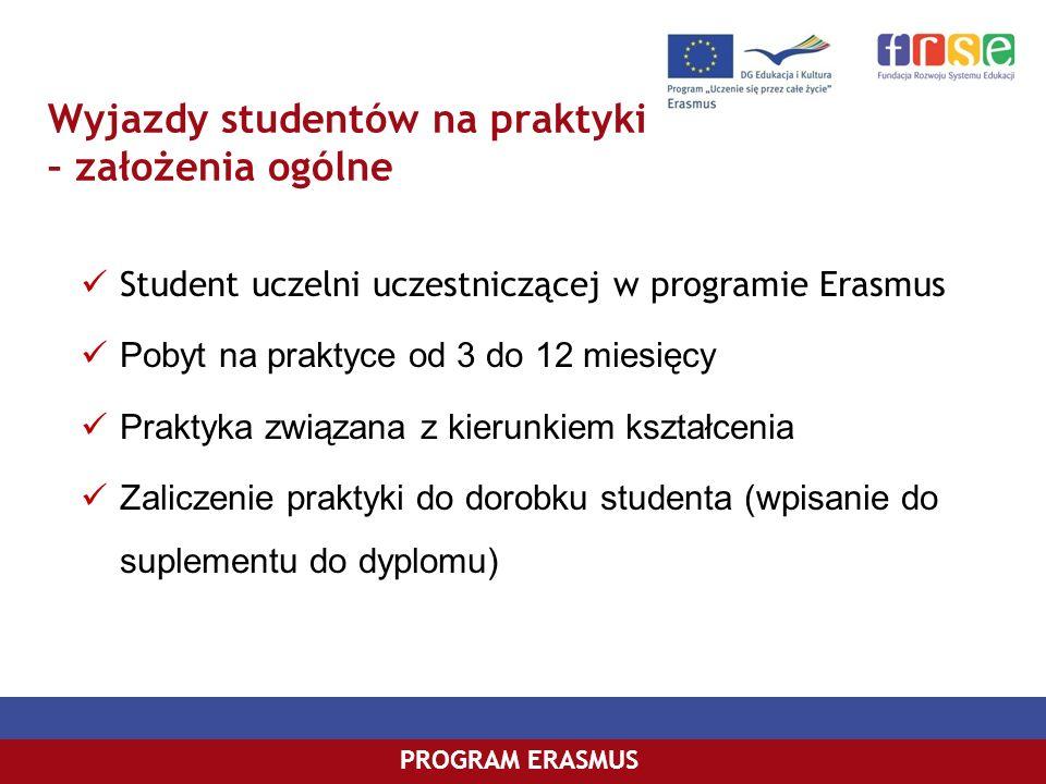 PROGRAM COMENIUSPROGRAM ERASMUS Student uczelni uczestniczącej w programie Erasmus Pobyt na praktyce od 3 do 12 miesięcy Praktyka związana z kierunkie