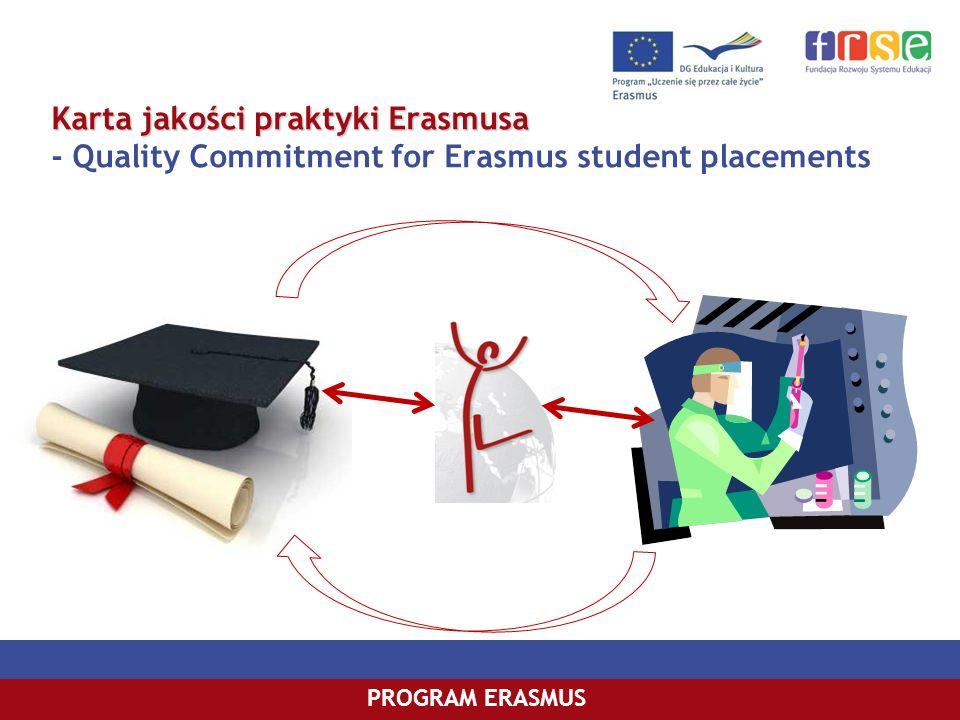PROGRAM COMENIUSPROGRAM ERASMUS Karta jakości praktyki Erasmusa Karta jakości praktyki Erasmusa - Quality Commitment for Erasmus student placements