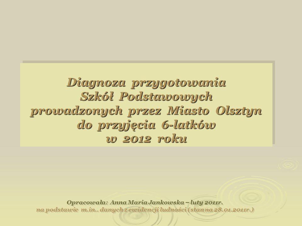 Diagnoza przygotowania Szkół Podstawowych prowadzonych przez Miasto Olsztyn do przyjęcia 6-latków w 2012 roku Opracowała: Anna Maria Jankowska – luty
