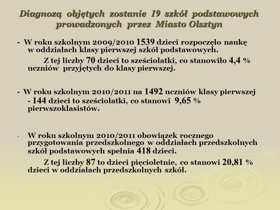 Diagnozą objętych zostanie 19 szkół podstawowych prowadzonych przez Miasto Olsztyn - W roku szkolnym 2009/2010 1539 dzieci rozpoczęło naukę w oddziała
