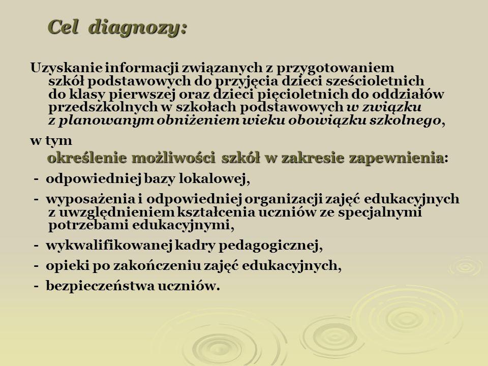 Cel diagnozy: Uzyskanie informacji związanych z przygotowaniem szkół podstawowych do przyjęcia dzieci sześcioletnich do klasy pierwszej oraz dzieci pi