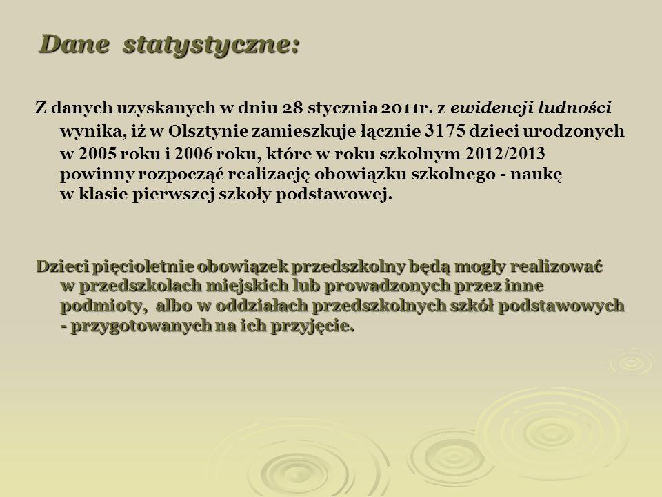 Dane statystyczne: Z danych uzyskanych w dniu 28 stycznia 2011r. z ewidencji ludności wynika, iż w Olsztynie zamieszkuje łącznie 3175 dzieci urodzonyc