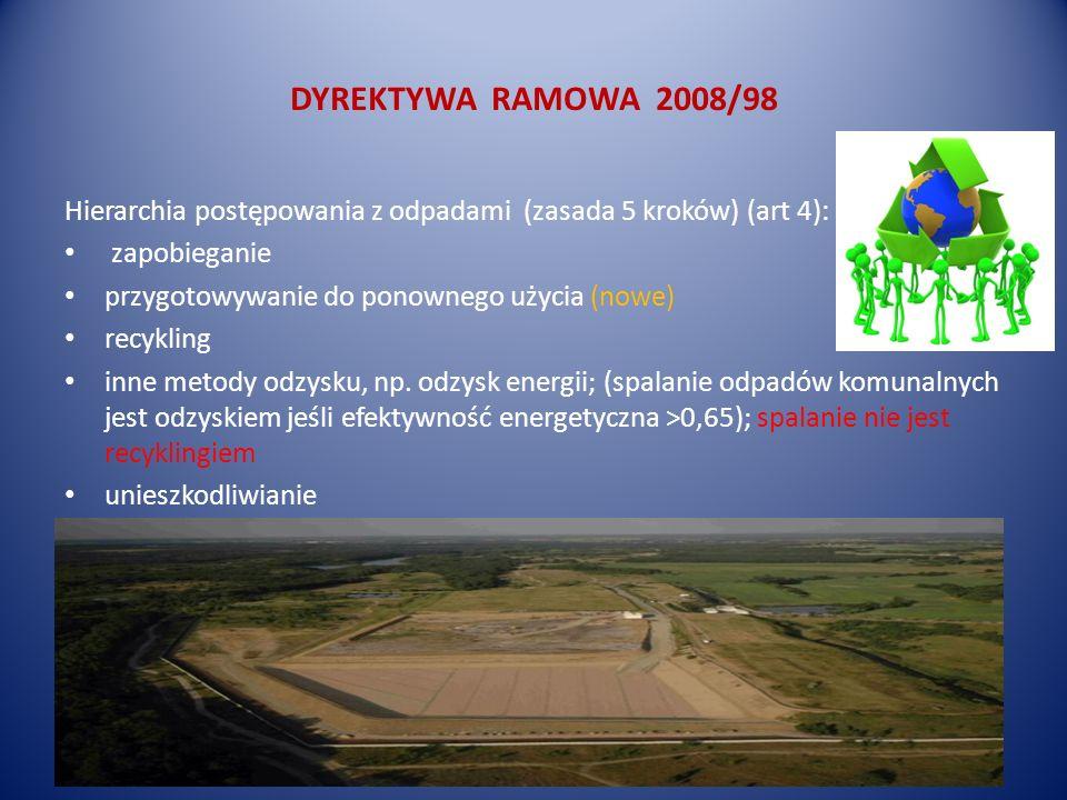 DYREKTYWA RAMOWA 2008/98 Hierarchia postępowania z odpadami (zasada 5 kroków) (art 4): zapobieganie przygotowywanie do ponownego użycia (nowe) recykli
