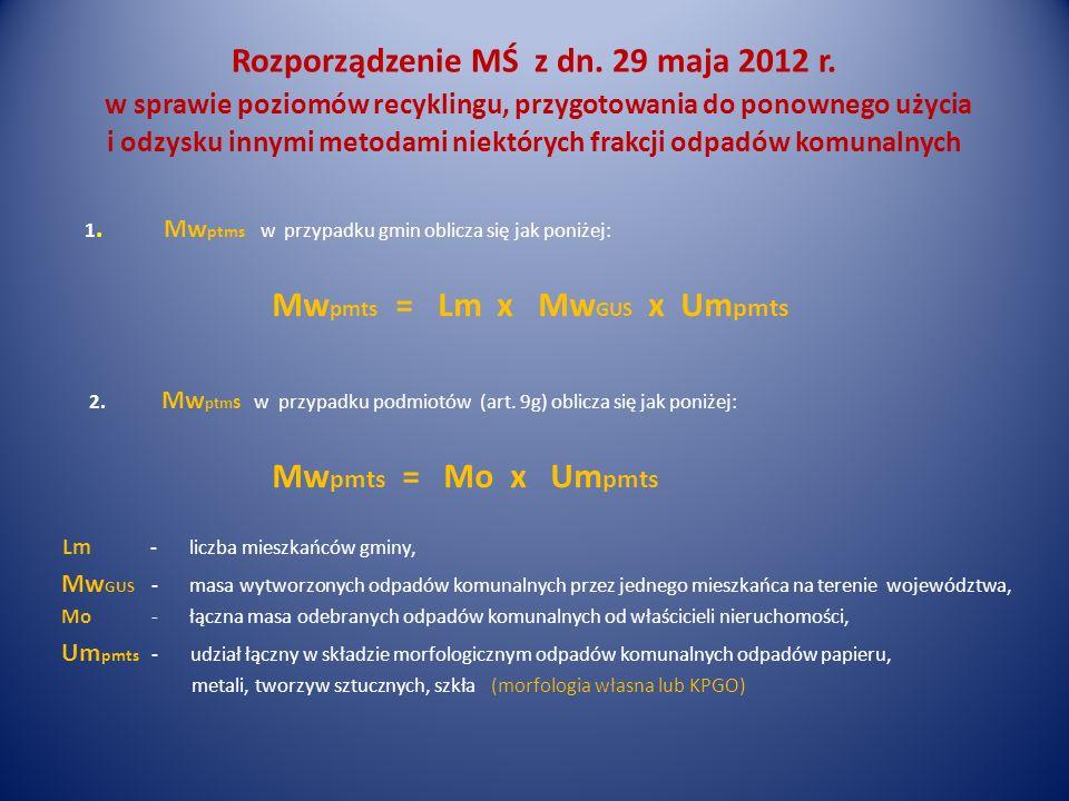 Rozporządzenie MŚ z dn. 29 maja 2012 r. w sprawie poziomów recyklingu, przygotowania do ponownego użycia i odzysku innymi metodami niektórych frakcji
