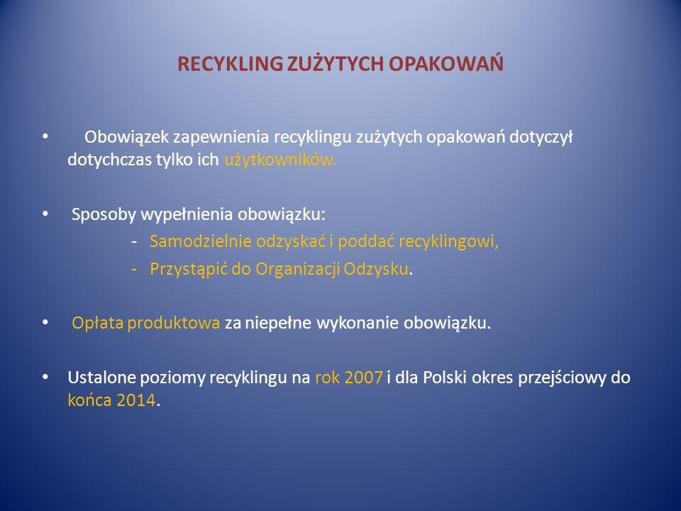 RECYKLING ZUŻYTYCH OPAKOWAŃ Obowiązek zapewnienia recyklingu zużytych opakowań dotyczył dotychczas tylko ich użytkowników. Sposoby wypełnienia obowiąz