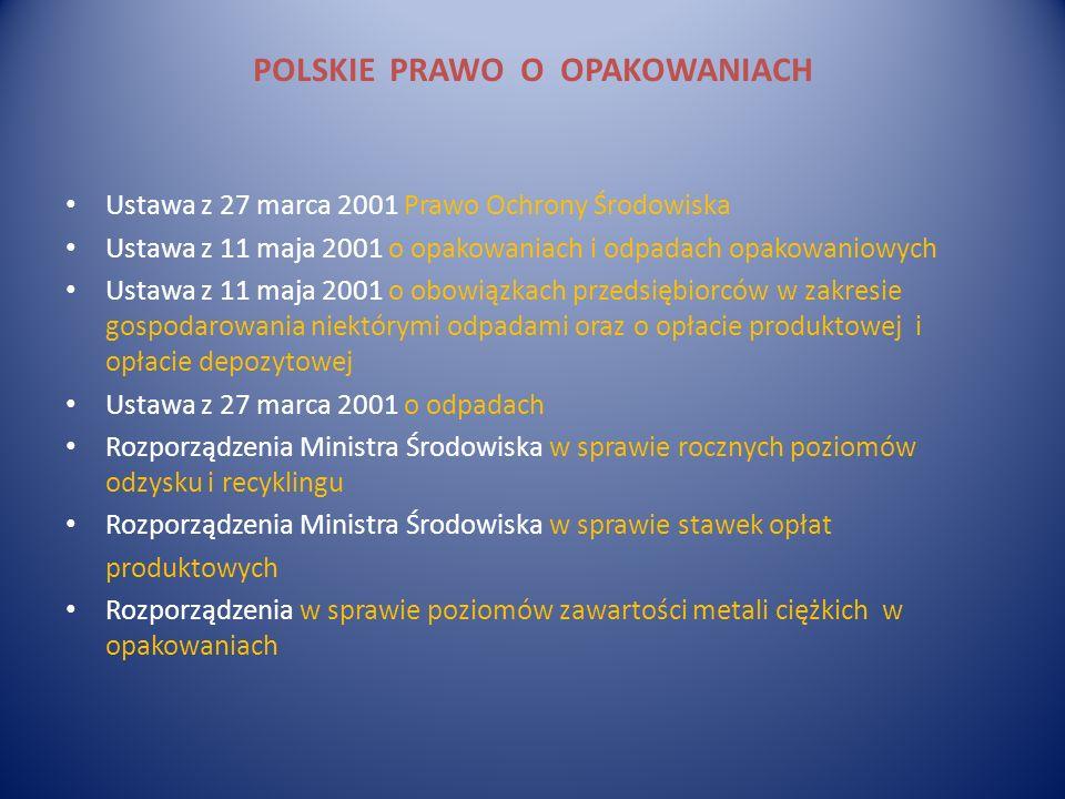 POLSKIE PRAWO O OPAKOWANIACH Ustawa z 27 marca 2001 Prawo Ochrony Środowiska Ustawa z 11 maja 2001 o opakowaniach i odpadach opakowaniowych Ustawa z 1