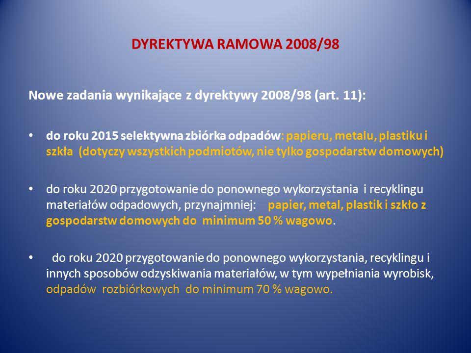 DYREKTYWA RAMOWA 2008/98 Nowe zadania wynikające z dyrektywy 2008/98 (art. 11): do roku 2015 selektywna zbiórka odpadów: papieru, metalu, plastiku i s