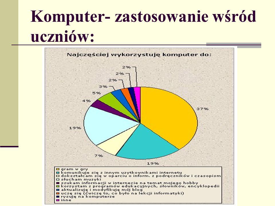 Komputer potrafi uzależnić do tego stopnia, że nie wiemy co mamy ze sobą zrobić.