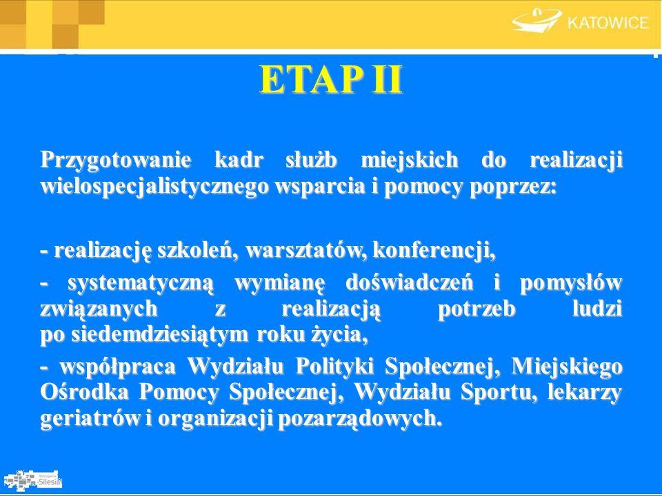 ETAP II Przygotowanie kadr służb miejskich do realizacji wielospecjalistycznego wsparcia i pomocy poprzez: - realizację szkoleń, warsztatów, konferenc