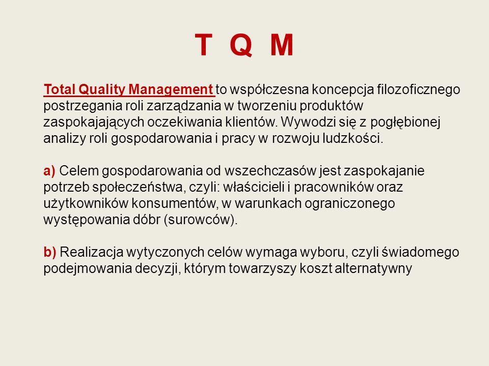 T Q M Total Quality Management to współczesna koncepcja filozoficznego postrzegania roli zarządzania w tworzeniu produktów zaspokajających oczekiwania