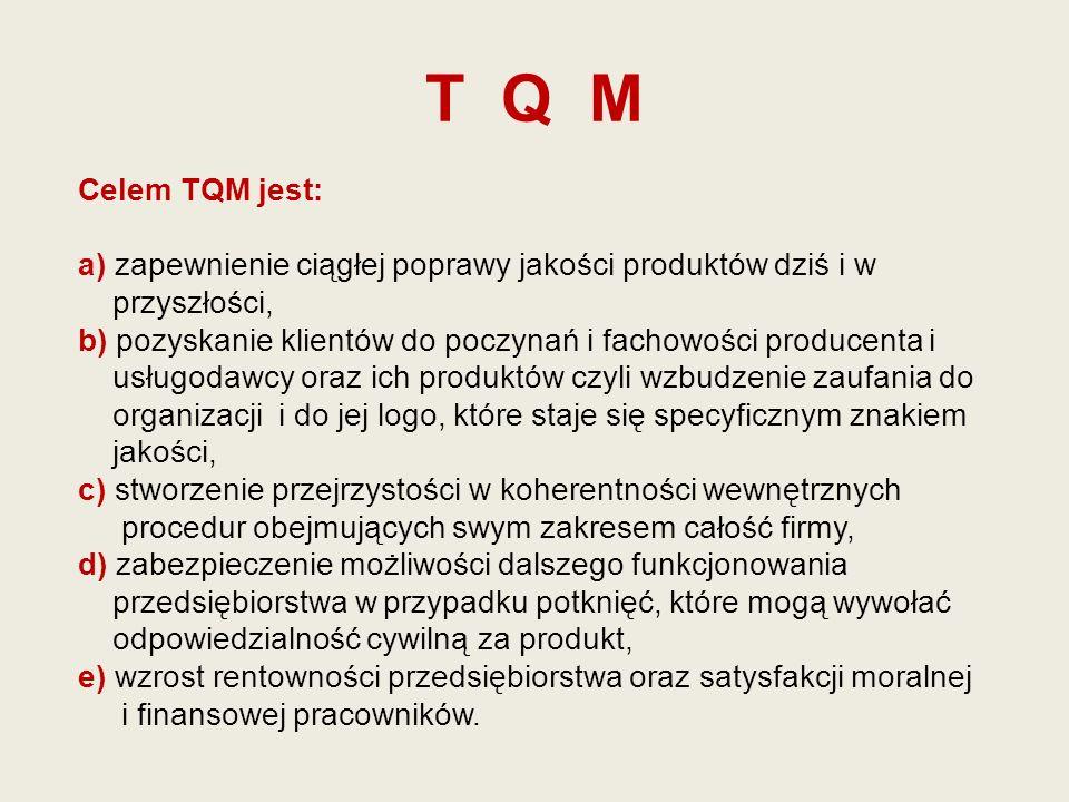 T Q M Celem TQM jest: a) zapewnienie ciągłej poprawy jakości produktów dziś i w przyszłości, b) pozyskanie klientów do poczynań i fachowości producent
